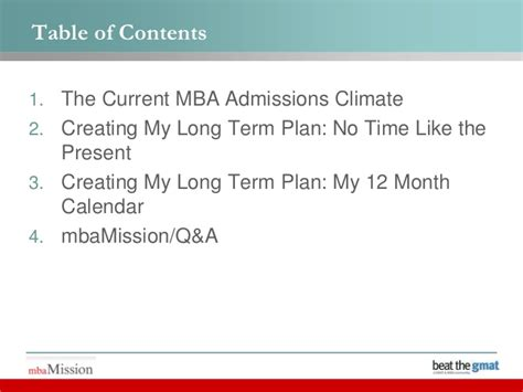 Abbrivation Of Mba by Creating Your Term Mba Plan