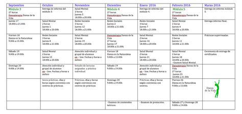 Calendario Kabbalah 2015 Formaci 243 N 2015 En Barcelona Danza De La Vida