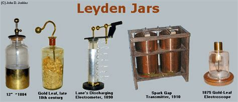 capacitors tutorial capacitor leyden jar 28 images leyden jar archives educational innovations capacitortests