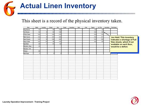 20 Images Of Linen Inventory Template Leseriail Com Housekeeping Linen Inventory Template