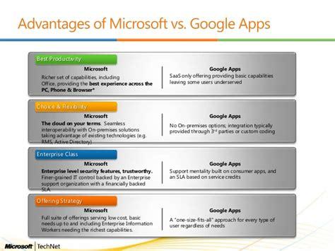 googeldocs office vs docs which office365akademie11 office365 vs docs