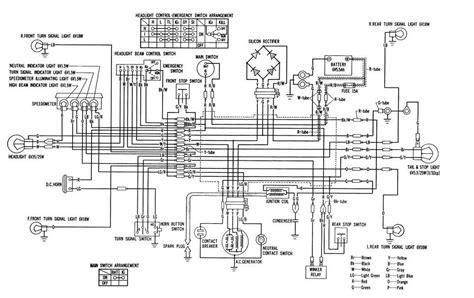 xs1100 bobber wiring diagram fjr1300 wiring diagram wiring