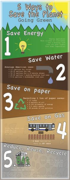 tipsheet easy ways to go green green at home go green on pinterest tips sustainability and the office