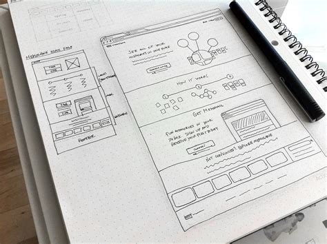 Sketches And Wireframes by Wireframe Mockups To Inspire Your Mobile Development Psd