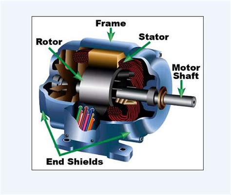 induction motor maintenance electrical maintenance 187 technology transfer services