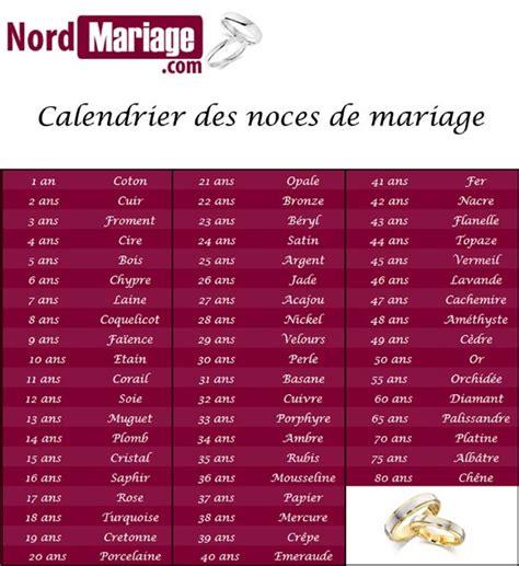 Calendrier Des Noces De Mariage Mariage Les Noces De Mariage