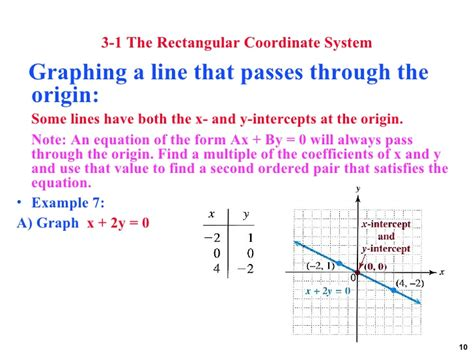 current passing through an inductor a 3 0 a current passes through an inductor 28 images ex 1 find the equation of a line