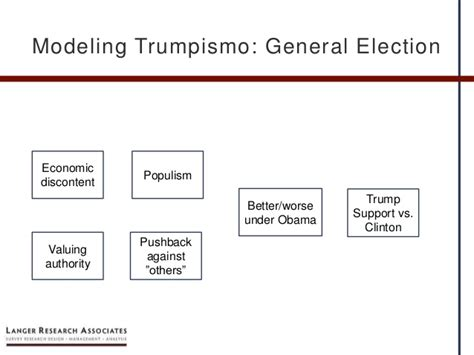 General Election 2016 Essay by The 2016 Elections Exit Polls And Trumpismo