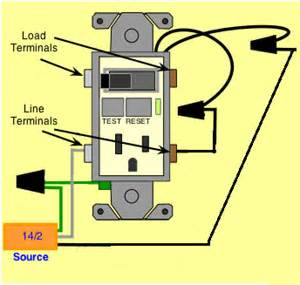 electrical how can i wire a gfci combo switch so that the switch controls the receptacle