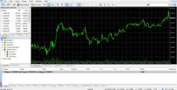 forex platform tutorial metatrader 5 trading platform 4 bike uzodocymujyb web