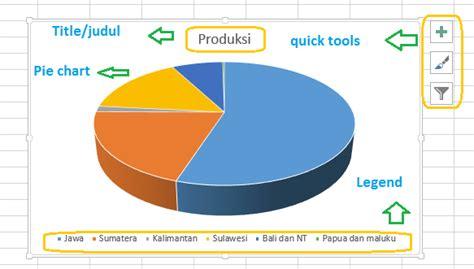 tutorial excel pie chart tutorial cara membuat grafik pie pie chart menggunakan