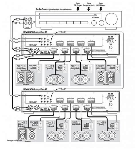 sony xplod lifier wiring diagram jeffdoedesign