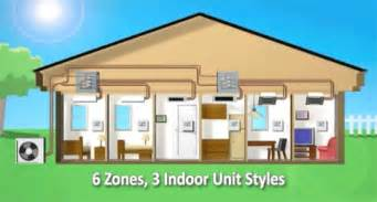 Comfort Zone Air Conditioning And Heating Fujitsu Ductless Air Conditioning Installation Authorized