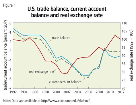 how is the us what will happen when foreigners stop lending to the