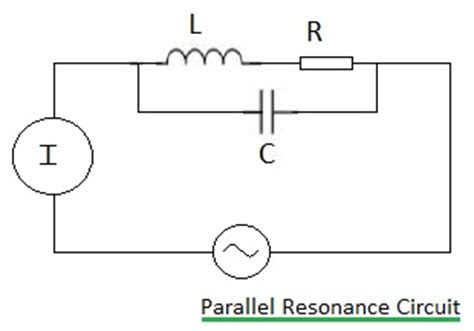 dynamic resistance in parallel resonance dynamic resistance in parallel resonance 28 images what is parallel resonance effect of