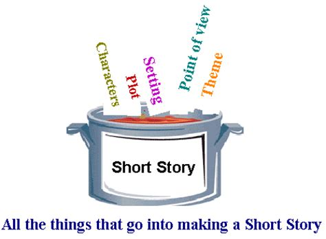 themes of the short story the open window short story analysis process