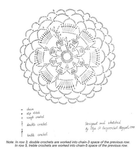 pattern in unit circle doily chart unit circle crochet pattern blanket crochet