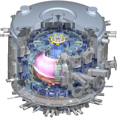 Where Can I Find Blueprints For My House Top Ten Reasons For Iter American Security Project