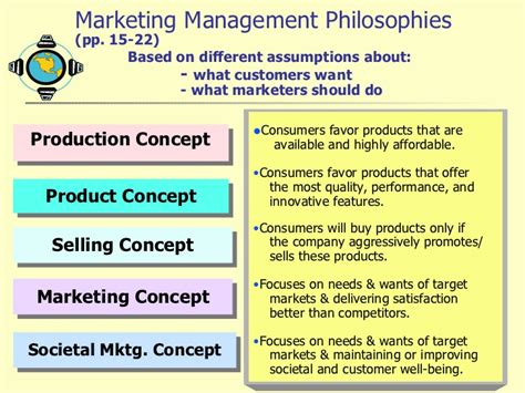 marketing management philosophies studiousguy 1 marketing in a changing world creating customer value