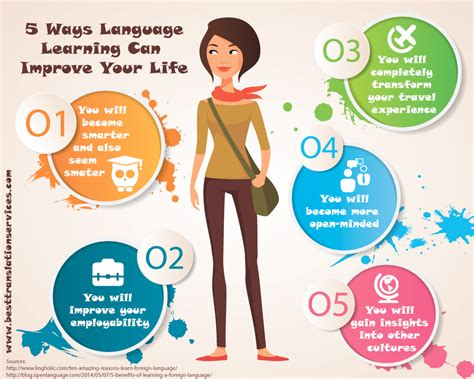 best way to learn a language 5 ways language learning can improve your