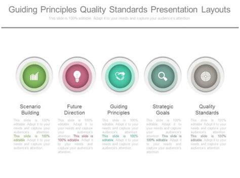 Construction Quality Management Plan Template
