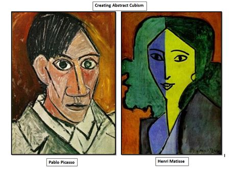 how to draw cubism cubism and abstraction for