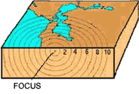 earthquake focus earthquake damage