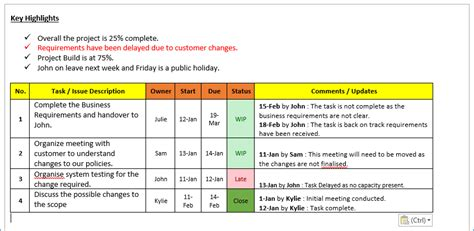 project management update template project status update email sle free templates and