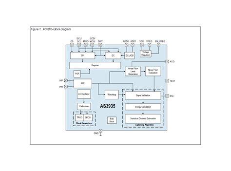 resonant capacitor datasheet resonant capacitor datasheet 28 images ice2qs03 datasheet datasheets manu page 5 quasi
