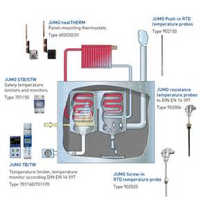 Mitsubishi Air Source Heat Problems Water Heating Boilers How To Inspect Diagnose