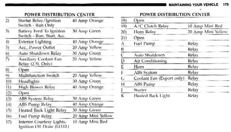 1998 jeep pdc diagram jeep grand starter