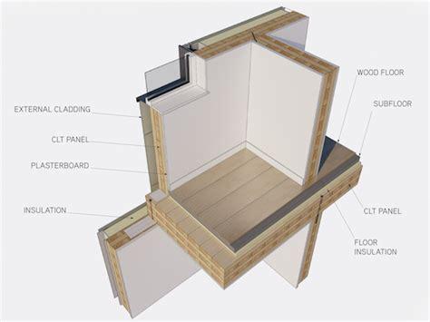 Clt Floor Panels by Clt Construction Pencil Studio