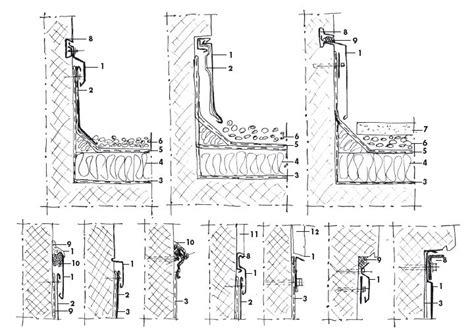 impermeabilizzazione terrazze piane beautiful impermeabilizzazione terrazze piane images