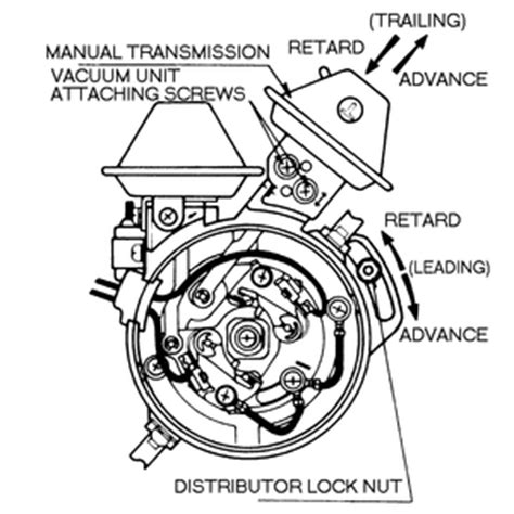 how to ignition timing for a distributor less 1999 acura rl engine on early model 1979 rx 7s and late models with mt adjust the leading timing by rotating the
