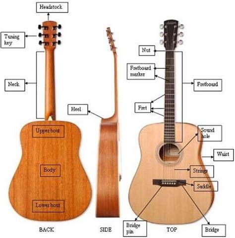 cara bermain gitar electric mengenal jenis gitar akustik dan electric cara mudah