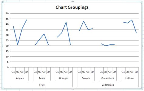 excel graph templates bar and line graph axis template new calendar template site