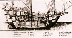 The Planter Ship by Family History The Bushnell Were A To The Oath