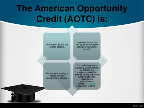 American Opportunity Tax Credit Mba by Tax Savings From Higher Education Costs