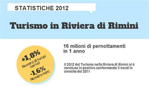 ufficio turismo bellaria infografica turismo a rimini 2012 dati e statistiche