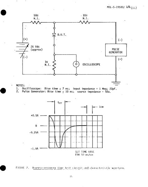 resistor time test figure 2 recovery time test circuit and characteristic waveform