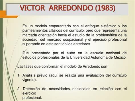 Modelo Curricular Integral Definicion Modelos Curriculares