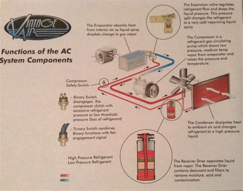 truck wiring diagram for a trinary switch 4 wire