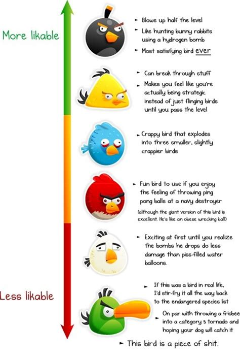 angry birds anger management worksheets angry birds anger management pinterest