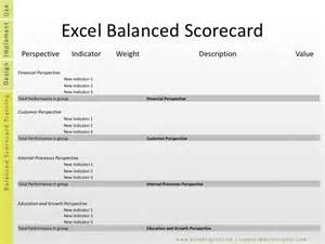 Employee Performance Scorecard Template Excel by Balanced Scorecard Templates