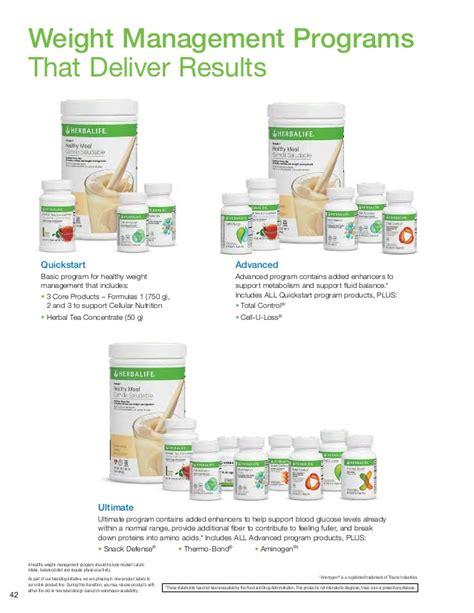 weight management program pdf 2014 pitch book herbalife usa