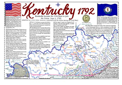 kentucky map facts kentucky history