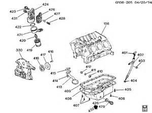 pontiac 3800 series 2 vacuum diagram autos post