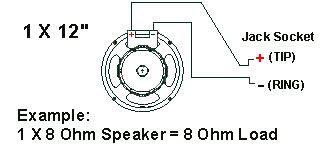 Wiring Guitar Speaker Cabinet by Impedance Speaker Cabinet Wiring 300guitars