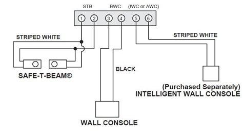 garage door sensor wiring diagram wiring diagram and