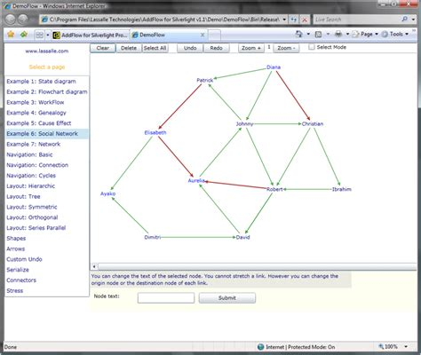 graph layout theory addflow for silverlight professional